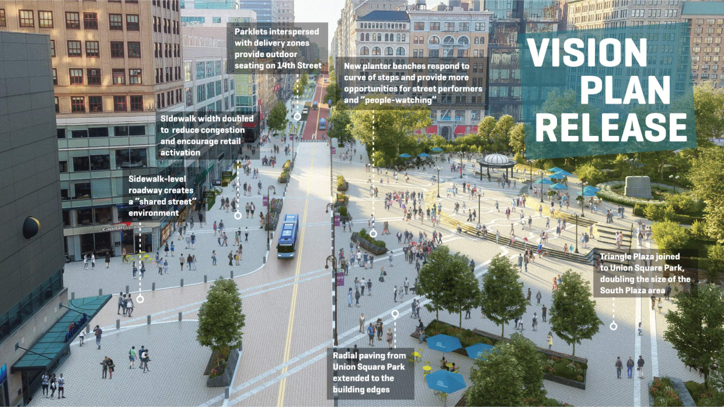 Banner Photo: Union Square-14th Street District Vision Plan